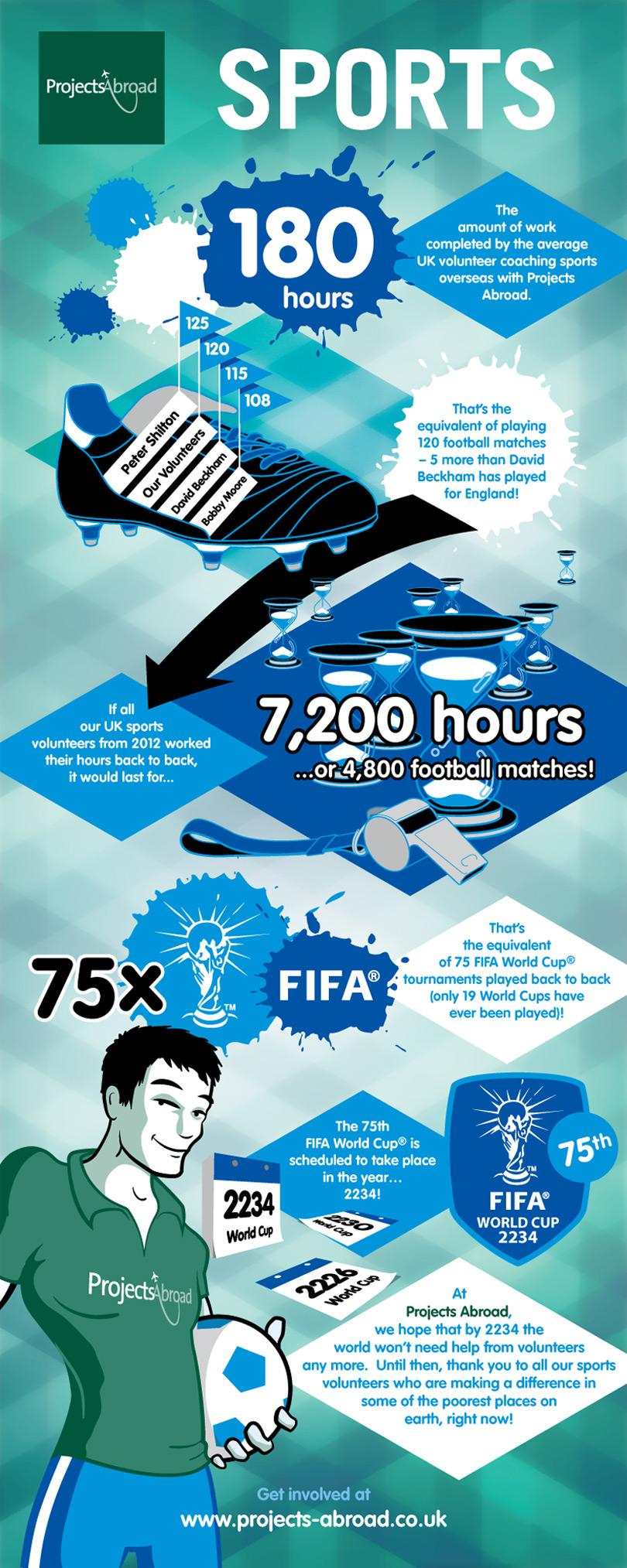 Volunteer Sports Infographic